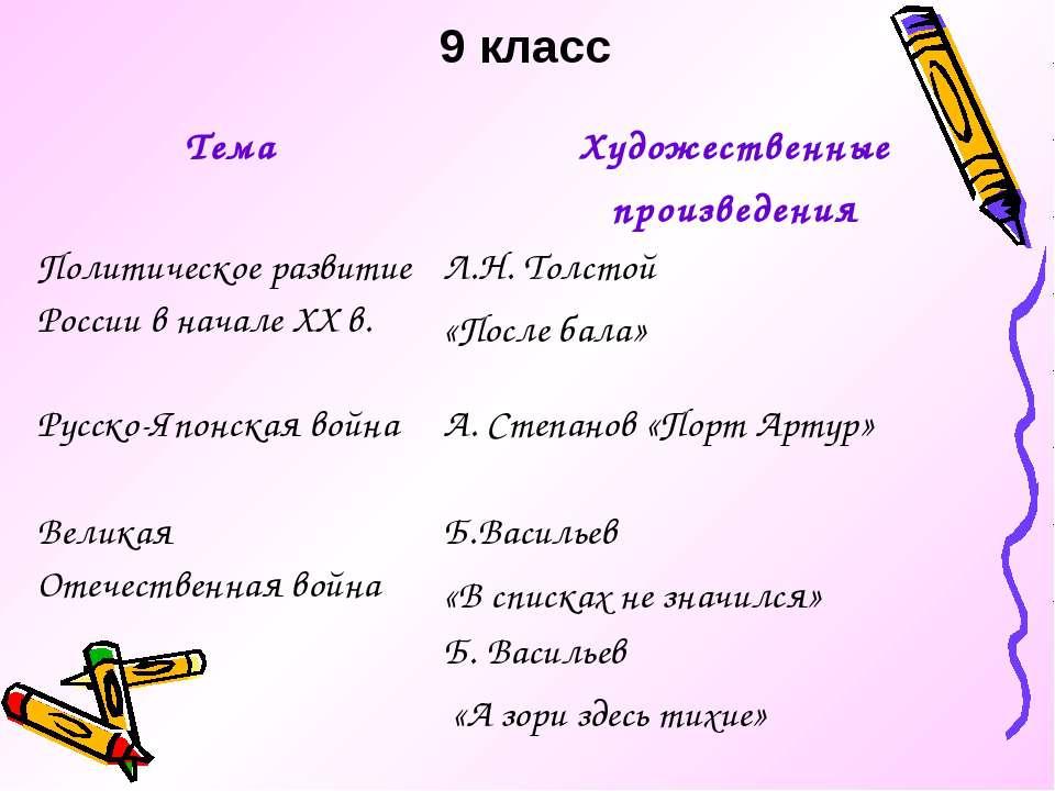 9 класс Тема Художественные произведения Политическое развитие России в начал...