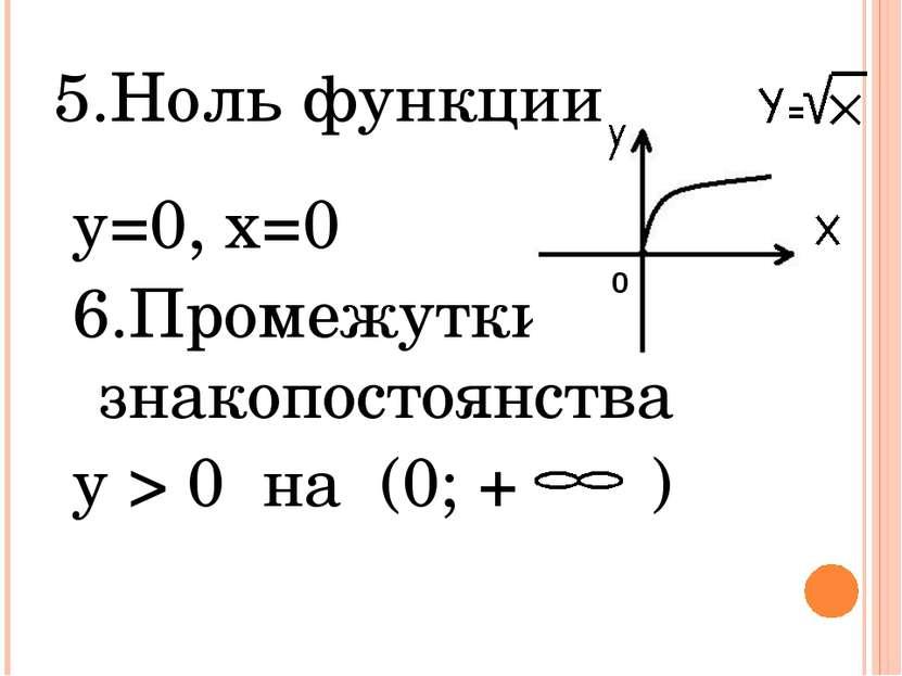 5.Ноль функции y=0, x=0 6.Промежутки знакопостоянства y > 0 на (0; + ) 0