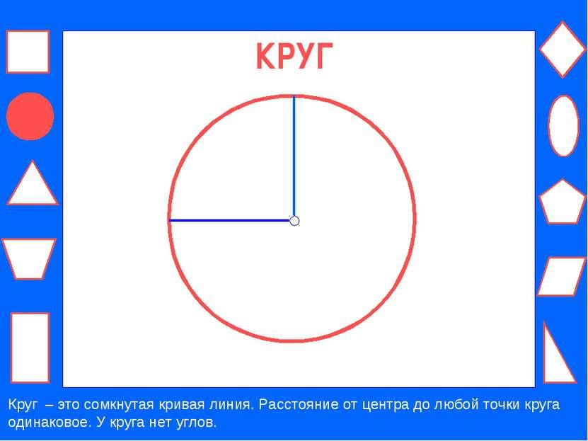 КРУГ Круг – это сомкнутая кривая линия. Расстояние от центра до любой точки к...