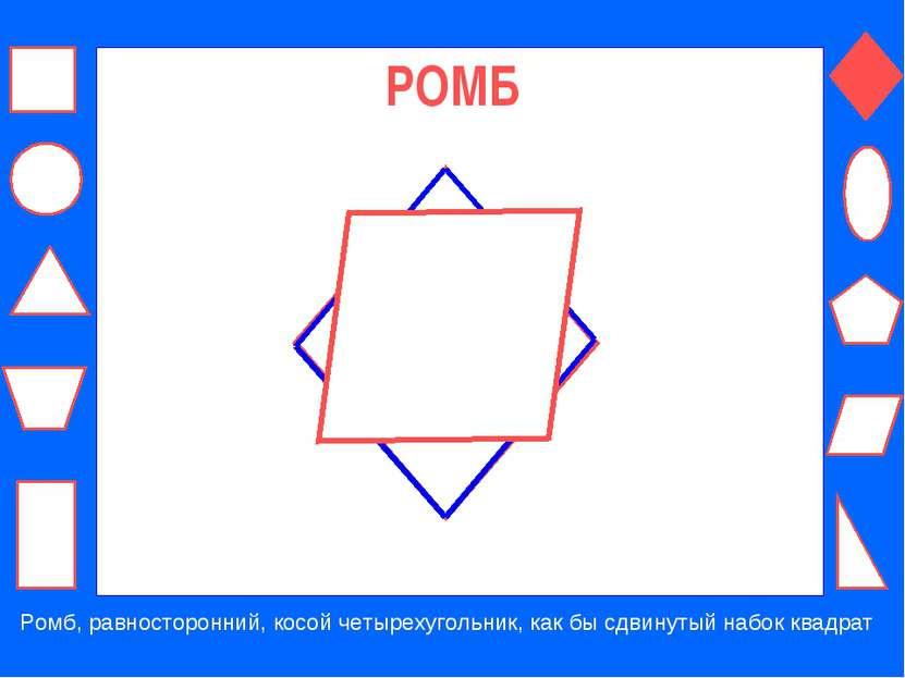 РОМБ Ромб, равносторонний, косой четырехугольник, как бы сдвинутый набок квадрат