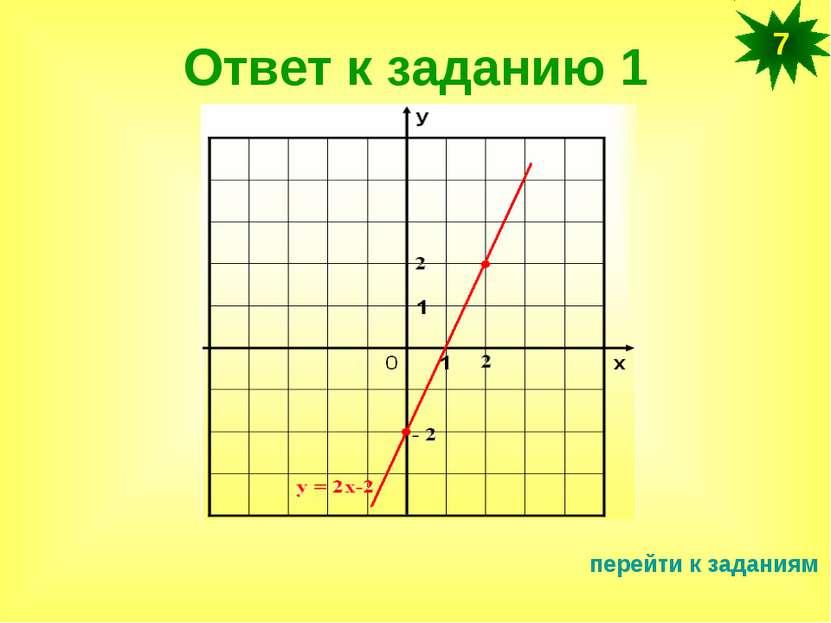 Ответ к заданию 1 перейти к заданиям 7
