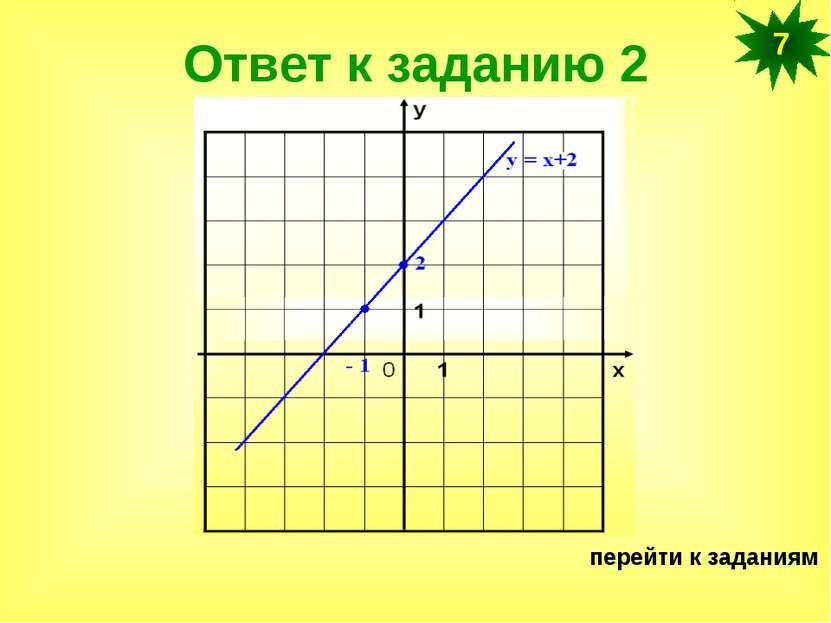 Ответ к заданию 2 перейти к заданиям 7