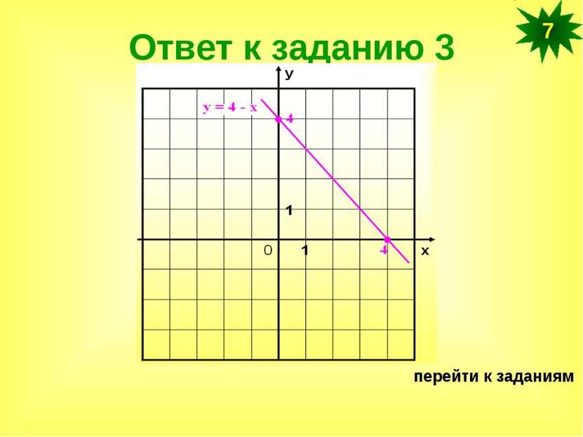 Ответ к заданию 3 перейти к заданиям 7