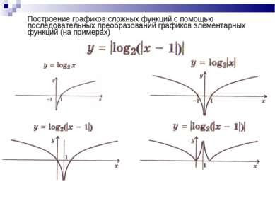 Построение графиков сложных функций с помощью последовательных преобразований...