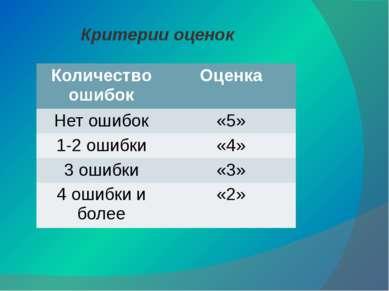 Критерии оценок Количество ошибок Оценка Нет ошибок «5» 1-2 ошибки «4» 3 ошиб...