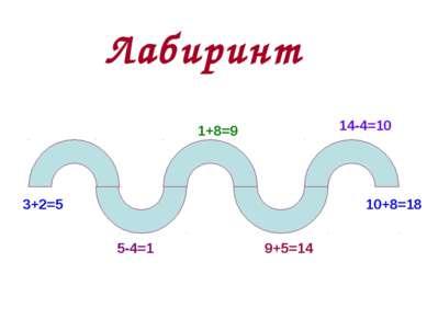 3+2=5 5-4=1 1+8=9 9+5=14 14-4=10 10+8=18 Лабиринт