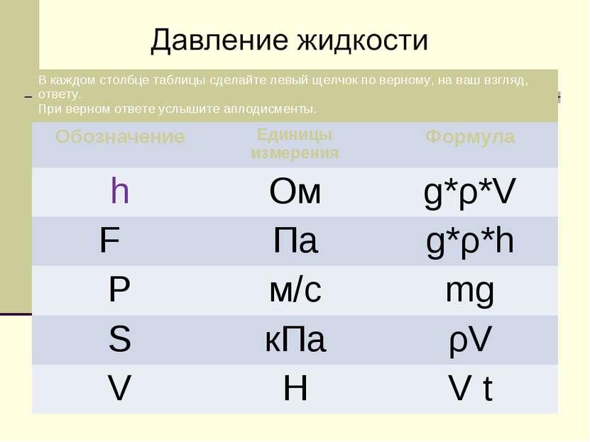 В каждом столбце таблицы сделайте левый щелчок по верному, на ваш взгляд, отв...