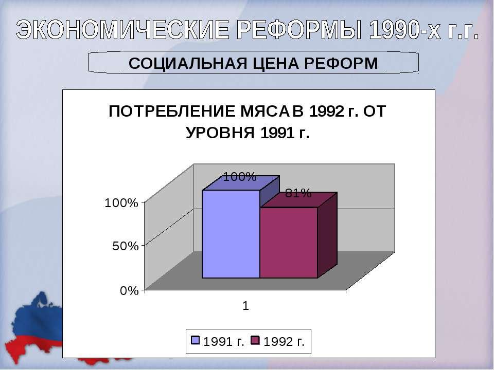 СОЦИАЛЬНАЯ ЦЕНА РЕФОРМ
