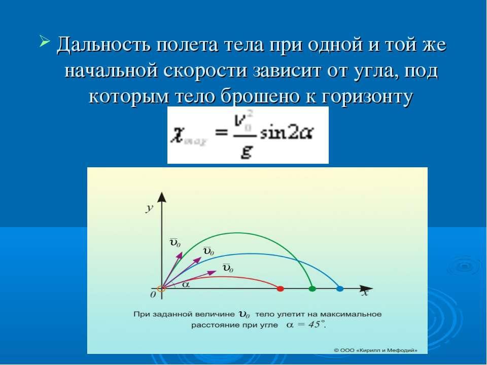 Дальность полета тела при одной и той же начальной скорости зависит от угла, ...