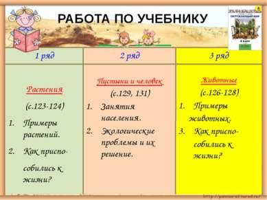 1 ряд Растения (с.123-124) Примеры растений. Как приспо- собились к жизни? 3 ...