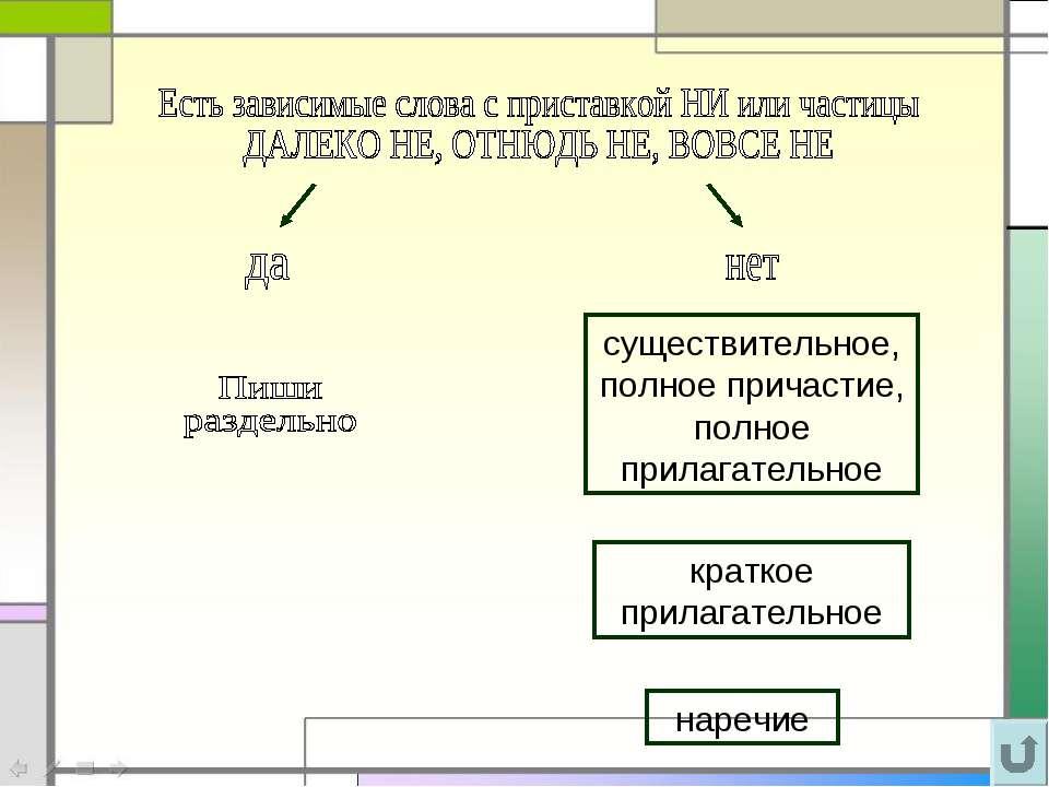 существительное, полное причастие, полное прилагательное краткое прилагательн...
