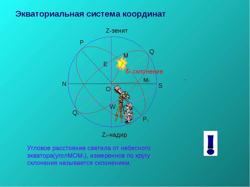 Р Р1 Q1 Q Z-зенит Z1-надир O N S E W М W Экваториальная система координат м1 ...