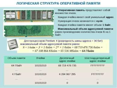 ЛОГИЧЕСКАЯ СТРУКТУРА ОПЕРАТИВНОЙ ПАМЯТИ Оперативная память представляет собой...