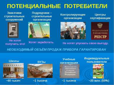 ПОТЕНЦИАЛЬНЫЕ ПОТРЕБИТЕЛИ Заказчики строительных сооружений Подрядчики – стро...