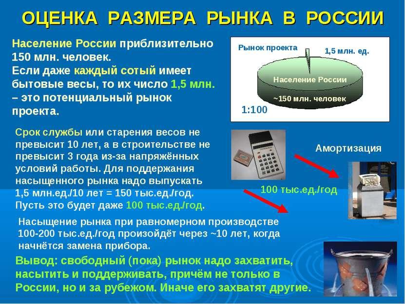 ОЦЕНКА РАЗМЕРА РЫНКА В РОССИИ Население России приблизительно 150 млн. челове...