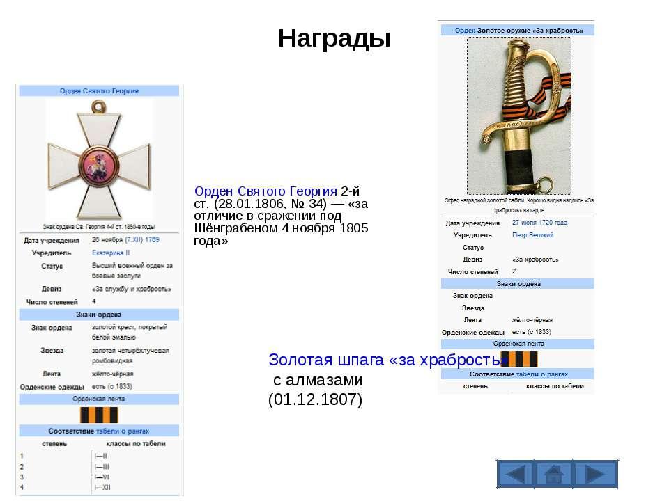 Награды Орден Святого Георгия 2-й ст. (28.01.1806, № 34) — «за отличие в сраж...