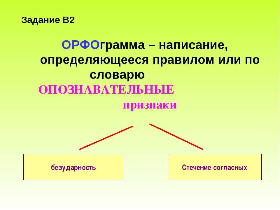 Задание В2 ОРФОграмма – написание, определяющееся правилом или по словарю ОПО...