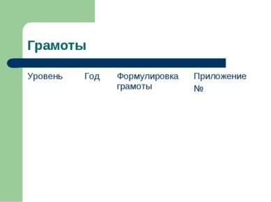 Грамоты Уровень Год Формулировка грамоты Приложение №