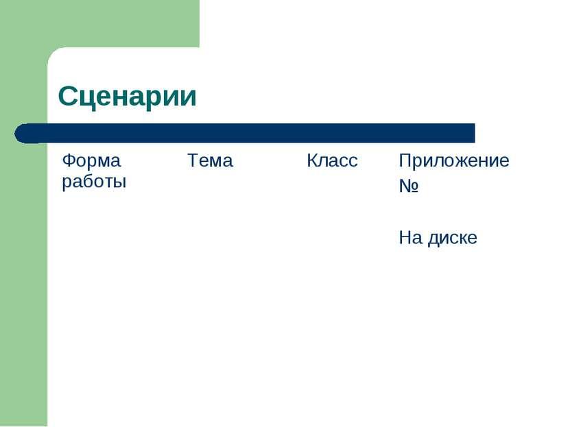 Сценарии Форма работы Тема Класс Приложение № На диске