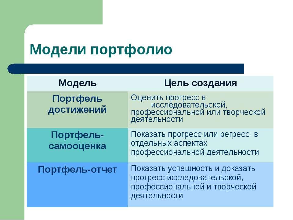Модели портфолио Модель Цель создания Портфель достижений Оценить прогресс в ...