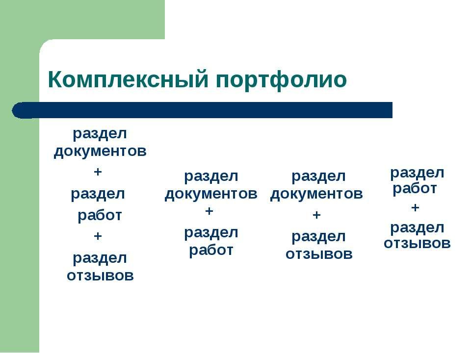 Комплексный портфолио раздел документов + раздел работ + раздел отзывов разде...