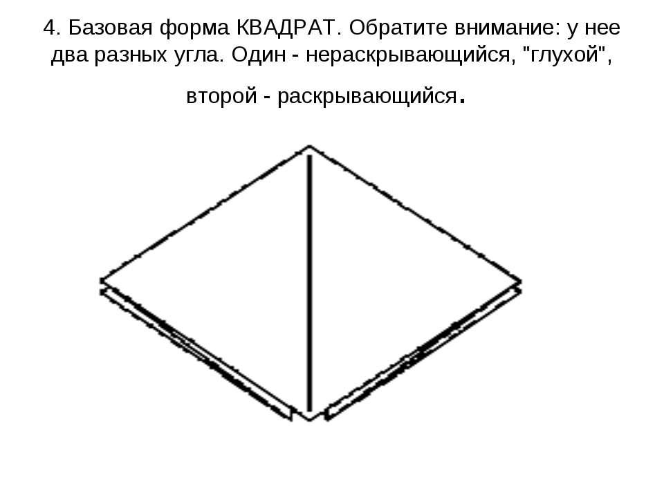 4. Базовая форма КВАДРАТ. Обратите внимание: у нее два разных угла. Один - не...