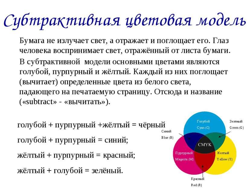 голубой + пурпурный +жёлтый = чёрный голубой + пурпурный = синий; жёлтый + пу...
