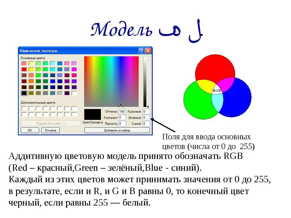 Модель RGB Аддитивную цветовую модель принято обозначать RGB (Red – красный,G...
