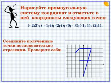(- 2;3); ( - 1;4); (2;4); (0; - 3);(-1; 1); (2;1). Нарисуйте прямоугольную си...