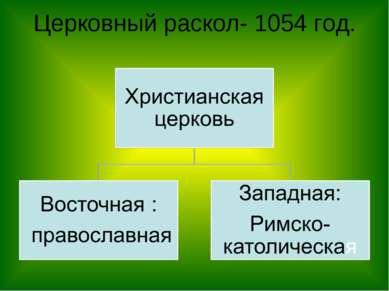 Церковный раскол- 1054 год.