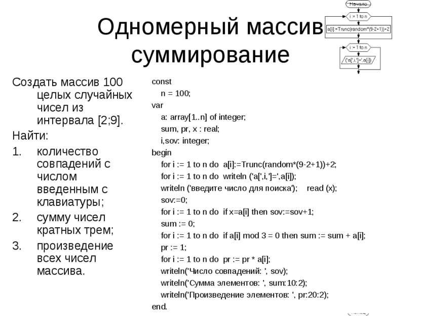 Одномерный массив суммирование Создать массив 100 целых случайных чисел из ин...