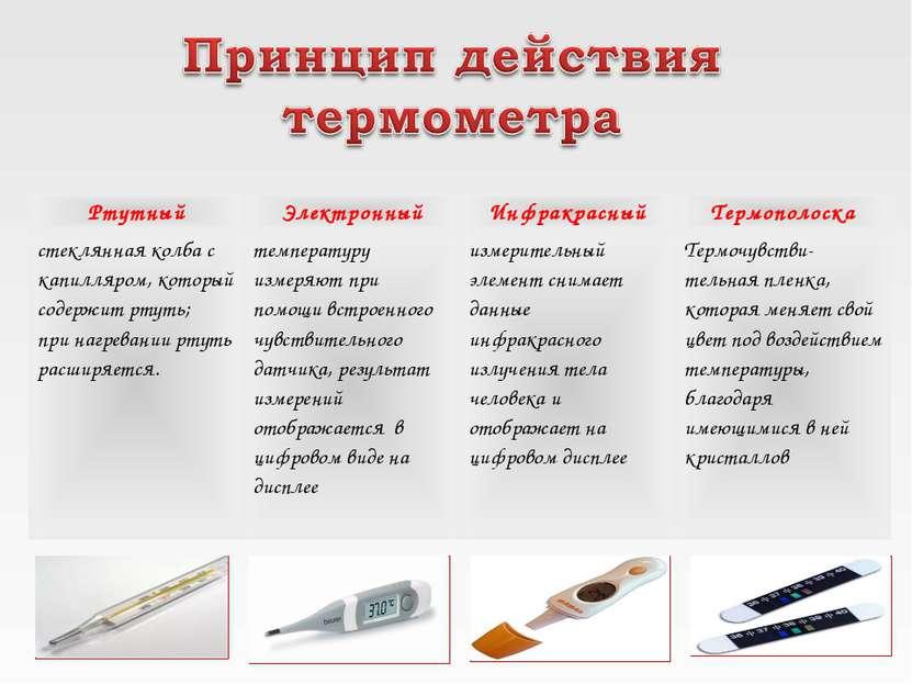 Ртутный Электронный Инфракрасный Термополоска стеклянная колба с капилляром, ...