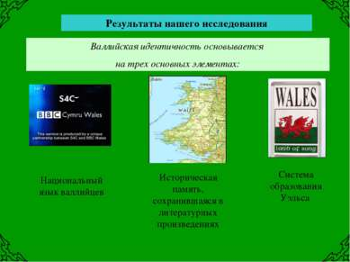 Результаты нашего исследования Валлийская идентичность основывается на трех о...