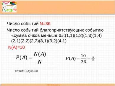 Число событий N=36 Число событий благоприятствующих событию «сумма очков мень...