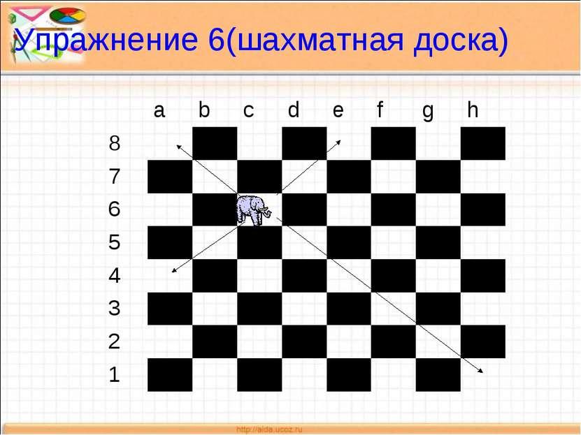 Упражнение 6(шахматная доска) а b c d e f g h 8 7 6 5 4 3 2 1