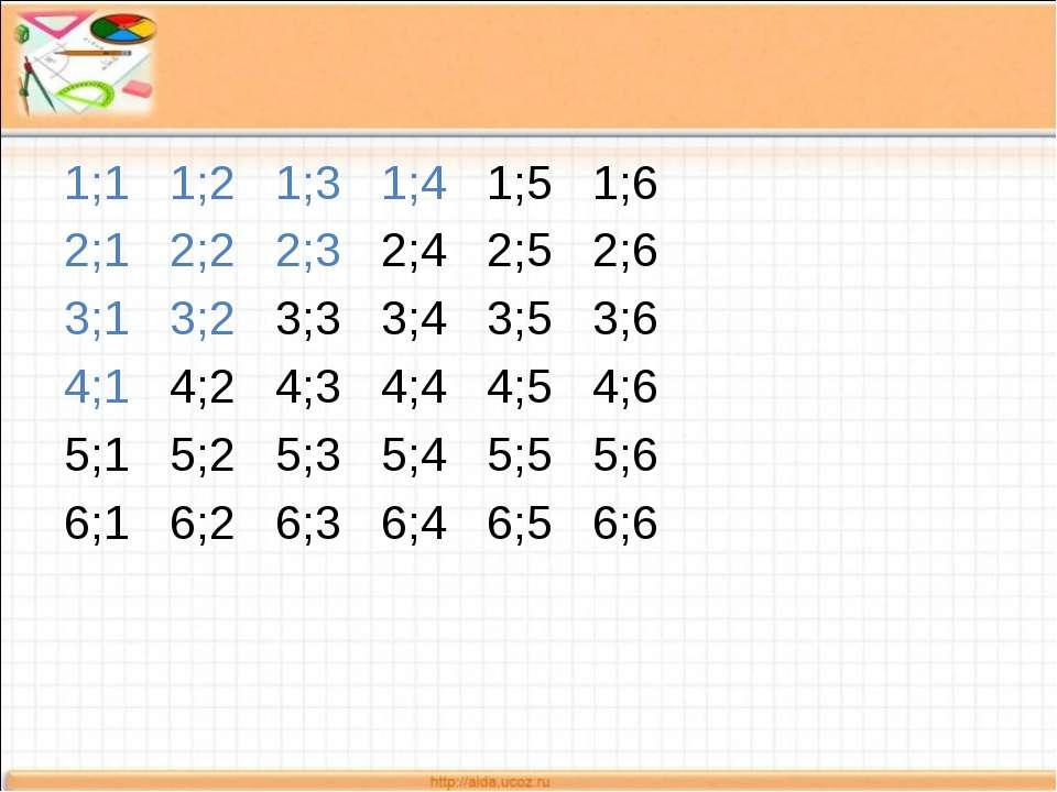 1;1 1;2 1;3 1;4 1;5 1;6 2;1 2;2 2;3 2;4 2;5 2;6 3;1 3;2 3;3 3;4 3;5 3;6 4;1 4...