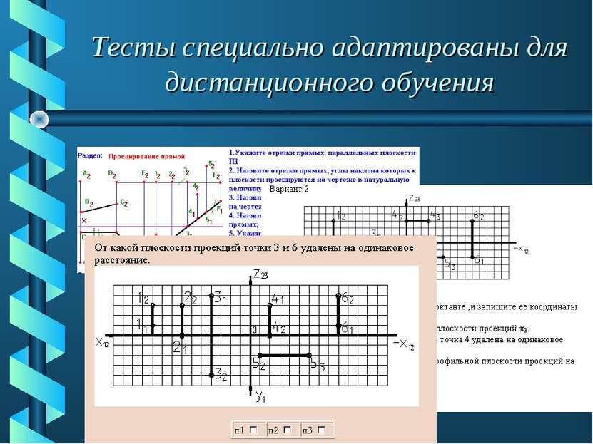 Тесты специально адаптированы для дистанционного обучения