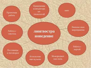 Работа с текстом Пословицы и поговорки Проектная работа Использование музыки ...