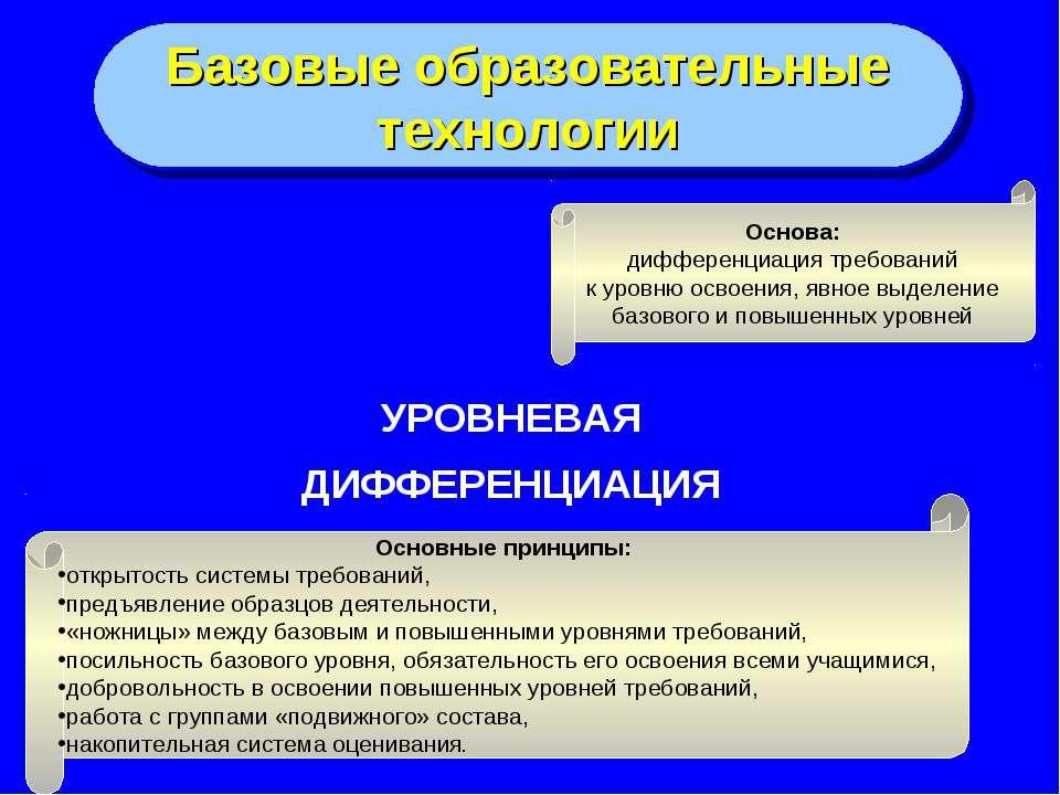 УРОВНЕВАЯ ДИФФЕРЕНЦИАЦИЯ Базовые образовательные технологии Основные принципы...