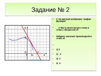 Задание № 2 2. На рисунке изображен график функции y=f(x) и касательная к нем...