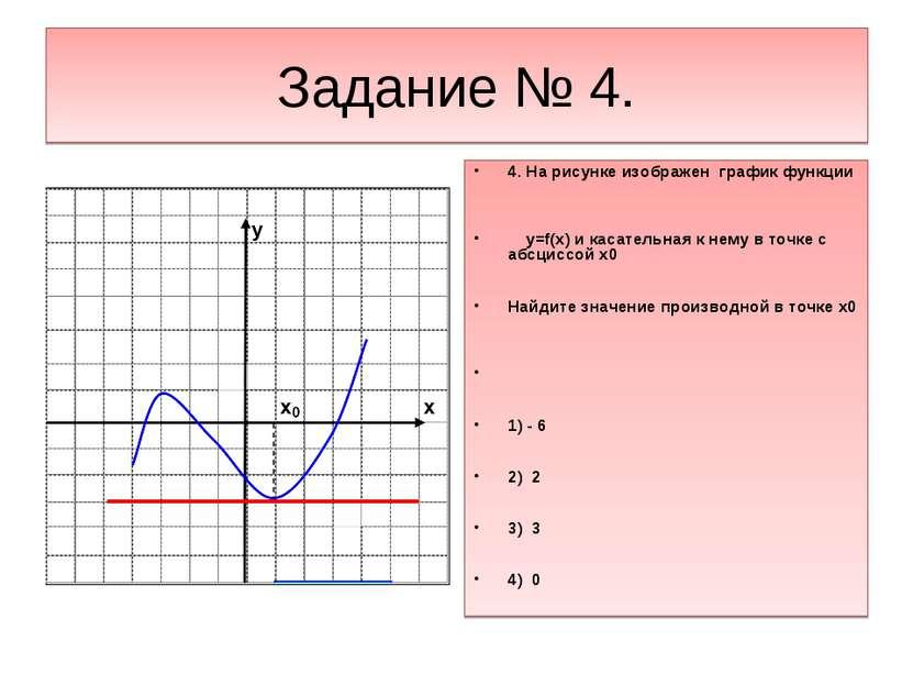 Задание № 4. 4. На рисунке изображен график функции y=f(x) и касательная к не...