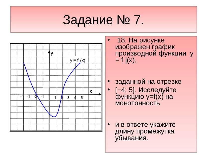 Задание № 7. 18. На рисунке изображен график производной функции y = f |(x), ...