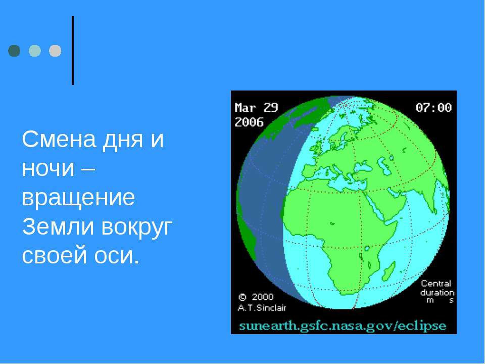 Смена дня и ночи –вращение Земли вокруг своей оси.