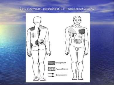 Зоны стимуляции , расслабления и оттягивания при массаже