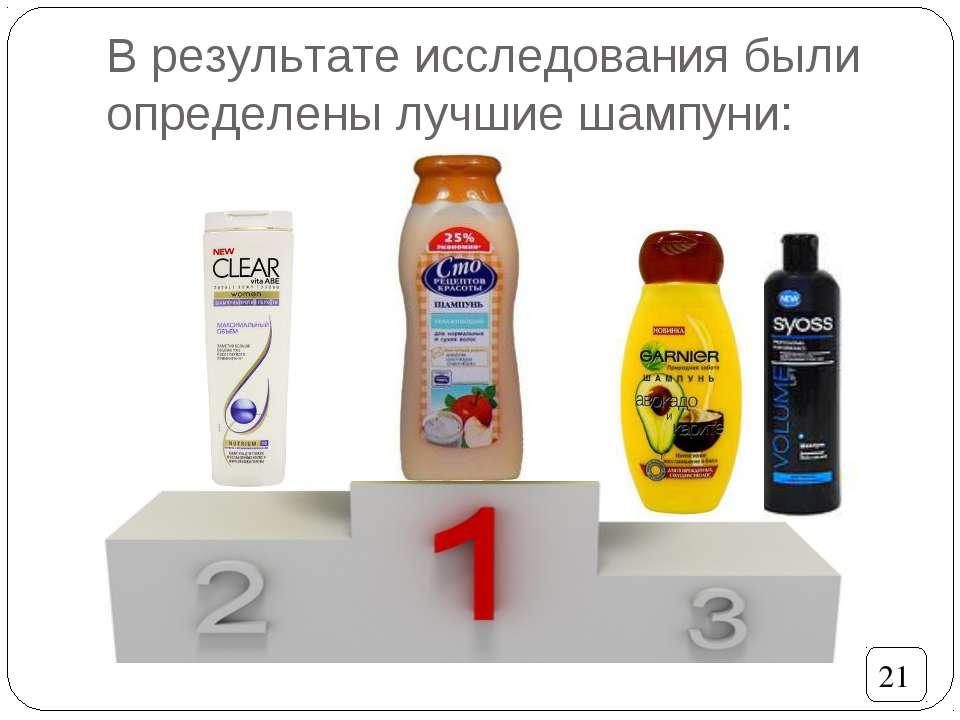 В результате исследования были определены лучшие шампуни: 21