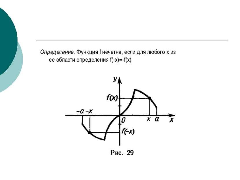 Определение. Функция f нечетна, если для любого х из ее области определения f...