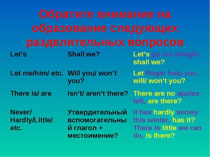 Обратите внимание на образование следующих разделительных вопросов Let's Shal...