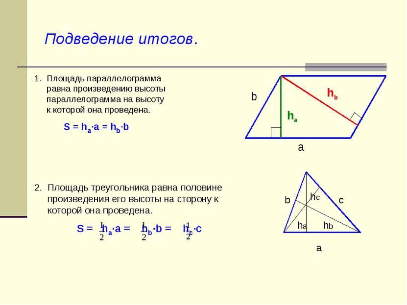 Подведение итогов. 2. Площадь треугольника равна половине произведения его вы...