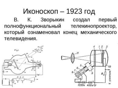 Иконоскоп – 1923 год В. К. Зворыкин создал первый полнофункциональный телекин...