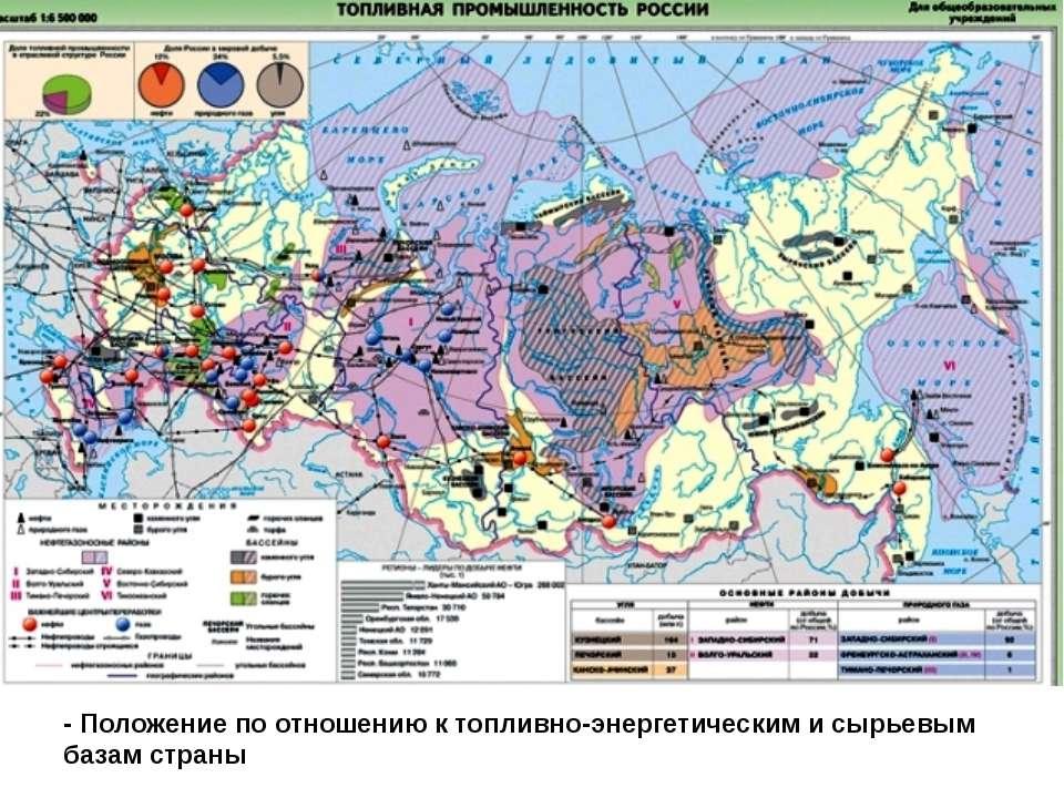 - Положение по отношению к топливно-энергетическим и сырьевым базам страны